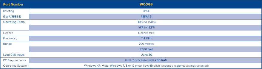 wcogs specifications