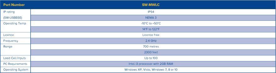 SW-MWLC specifications