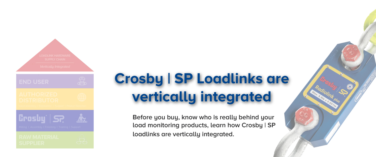 verticallyintegrated Load monitoring load cells USA & Europe - know the load - Straightpoint - UK & USA